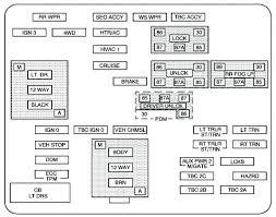 infiniti 2006 fuse diagram m35 wiring g35 coupe box custom o com medium size of 2006 infiniti qx56 fuse diagram m35 box location m45 suburban product wiring diagrams