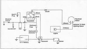 gravely tractor wiring diagram simple wiring diagram site gravely tractor wiring diagram