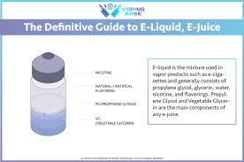 E Liquid Flavor Mixing Chart Best E Juice In 2017 2018 Top 8 E Liquids Vape Juices