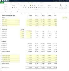 Simple Sales Forecast Template Simple Cash Flow Forecast Template