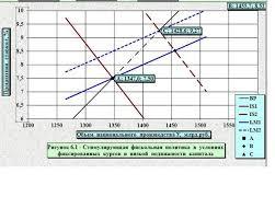 Найден Курсовая по макроэкономике экономические кризисы Курсовая по макроэкономике экономические кризисы