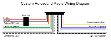 1977 mustang wiring diagram wiring all about wiring diagram 1984 mustang wiring harness at 79 Mustang Wiring Diagram