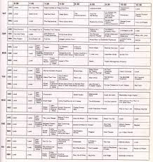 tv guide. 1955 nyc eve programs.jpg (235504 bytes) tv guide