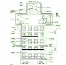 1998 dodge neon fuel pump wiring diagram images 1999 dodge neon 1999 dodge neon abs fuse box diagram circuit wiring diagrams 1998 ford explorer engine diagram car parts and component dodge ram fuel pump