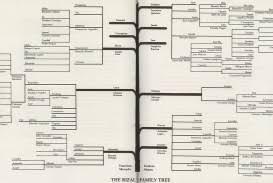 001 Template Ideas Family Tree Ulyssesroom