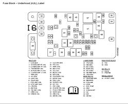 06 trailblazer lost power interior (lights, hvac locks master 2007 Trailblazer Ss Fuse Box Diagram 2007 Trailblazer Ss Fuse Box Diagram #36 2002 Chevy Trailblazer Fuse Box Diagram