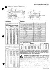 Krupp Kmk 6200 Load Chart Gaiicm 15