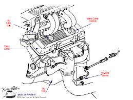 c4 corvette wiring diagram wiring diagram and fuse panel diagram 2000 Corvette Wiring Diagram 1989 dodge dakota 3 9 engine diagram furthermore catalog3 together with wiring diagram 2000 chevy s10 2000 corvette wiring diagrams