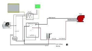 furnace blower motor capacitor hofsgrund info 3 speed furnace blower motor wiring diagram furnace blower motor capacitor blower motor furnace blower motor wiring diagram gorgeous model us us furnace