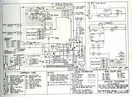 phone line wiring diagram inspirational telephone junction box phone line wiring diagram new old telephone wiring diagram wiring diagram and schematics stock of phone