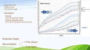 Bone Age Growth Chart
