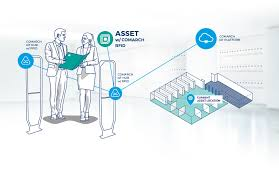 Asset Tracking Comarch Iot