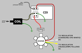 stator wiring diagram wiring diagram and fuse box Wiring Diagram For Gy6 150cc 150cc gy6 wiring diagram on stator wiring diagram wiring diagram for 150cc gy6 scooter