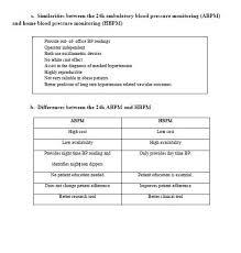 Hypertension Essential Hypertension Renal And Urology News