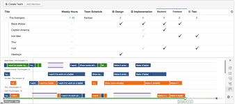 stages and skills atlassian documentation the schedule will look different for kanban teams the stages are scheduled sequentially per item if there are capacities multiple stories can also