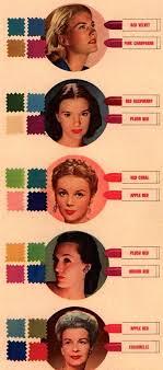 Helena Rubinstein Lipstick Color Chart 1940s Vintage