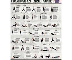 Printable Kettlebell Workout Chart Printable Kettlebell Workout Routines Anotherhackedlife Com
