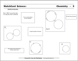 Atoms Worksheet Middle School Worksheets for all   Download and ...