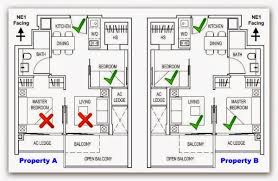 furniture placement guidelines furniture placement rules bedroom furniture layout feng shui