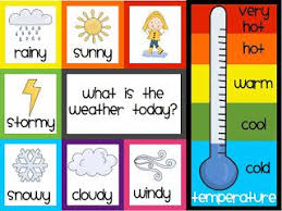 A Day In First Grade Daily Weather Plus Free Printable