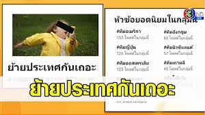 ละคร   ผุดกรุ๊ป 'ย้ายประเทศกันเถอะ' แบ่งเทคนิคย้ายหนีไทย ไปอยู่ต่างชาติ  สมาชิกโผล่ร่วมหลายแสน - รายการ