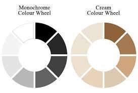 Neutral Colour Wheels