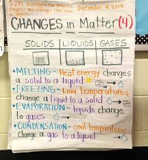 Properties Of Matter Anchor Chart 43 Thorough Matter Anchor Chart