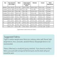 When To Go Up A Size In Diapers Avalonit Net