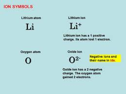 THE PERIODIC TABLE & IONS - ppt download
