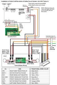 aristo craft trains forum bull view topic non aristo craft revo a new wiring diagram for the usat f3