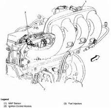 similiar 95 s10 2 2 engine diagram keywords chevy s10 2 2l engine diagram image wiring diagram engine