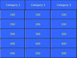 Free Blank Jeopardy Game Template 3 Category Jeopardy