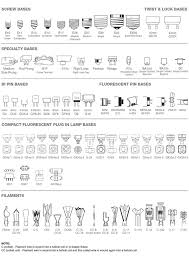 types of lighting fixtures. Chart Of Light Bulb Shapes, Sizes Types [Infographic] | Eletrical  Pinterest Lighting, And Interior Design Tips Types Lighting Fixtures H