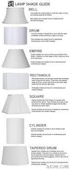 fullsize of fanciful burlap shade types types lampshadesfor lampshade lamp lamp lamp shades shapes types burlap