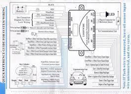 karr 2040 wiring diagram karr image wiring diagram python alarm wiring diagram python wiring diagrams on karr 2040 wiring diagram