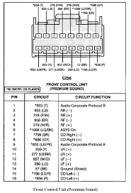 1995 ford f150 radio wiring diagram tamahuproject org beautiful 1995 ford f250 radio wiring diagram at 1995 Ford F150 Radio Wiring Harness