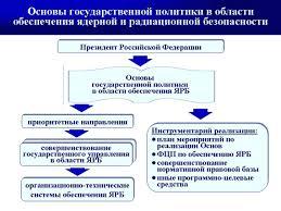Государственная политика в области охраны укрепления здоровья на  государственная политика в области охраны укрепления здоровья на 2016 реферат