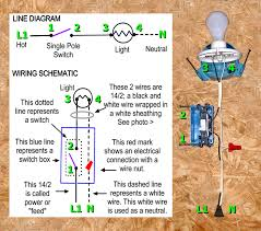single pole switch wiring methods electrician basic single pole switch circuit one light the cord plug at l1 hot and n neutral represents power feeding this circuit