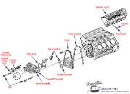 corvette v8 engine diagram wiring diagrams long corvette ls1 engine diagram wiring diagrams konsult corvette v8 engine diagram