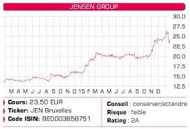 Jensen Group, KBC, Renault & JPMorgan Chase - Avis - Initié de la Bourse