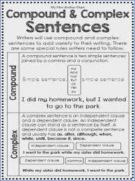Compound Complex Sentence Anchor Chart Bedowntowndaytona Com
