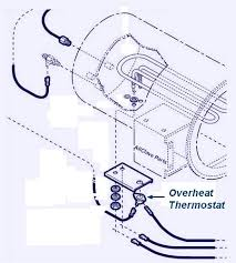 midmark m11 overtemp thermostat automatic reset mit047 818 m11 thermostat installation instructions