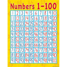 Image Of Number Chart 1 100 Numbers 1 100 Early Learning Chart