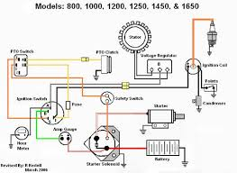 electric pto clutch diagram electric image wiring ih cub cadet forum archive through 09 2010 on electric pto clutch diagram snapper
