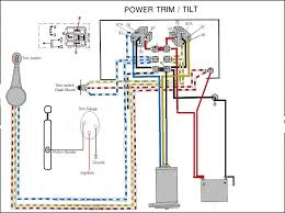 evinrude power trim wiring diagram wiring diagrams tilt trim motor wiring diagram 1996 home diagrams