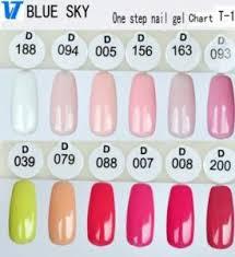China Bluesky Nails Bluesky Nails Wholesale Manufacturers