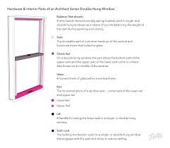 hardware and interior parts of an architect series double hung window