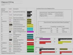 collection vw passat radio wiring diagram car audio wire codes vw passat speaker wiring diagram collection vw passat radio wiring diagram car audio wire codes noticeable monsoon