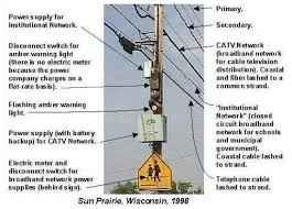 utility poles power pole wiring diagram for office at Power Pole Wiring Diagram