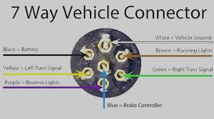 1996 chevy silverado 7 pin trailer wiring diagram wire center \u2022 2005 Chevy Trailer Wiring Diagram at 2008 Chevy 7 Way Trailer Wiring Diagram